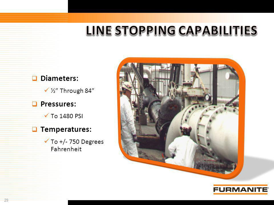LINE STOPPING CAPABILITIES