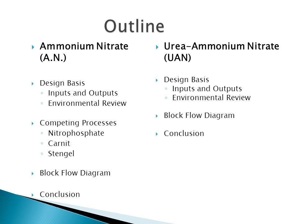 Outline Ammonium Nitrate (A.N.) Urea-Ammonium Nitrate (UAN)