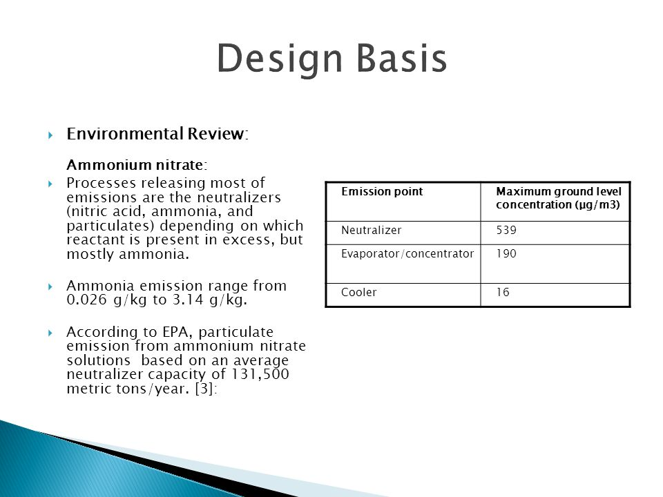 Design Basis Environmental Review: Ammonium nitrate: