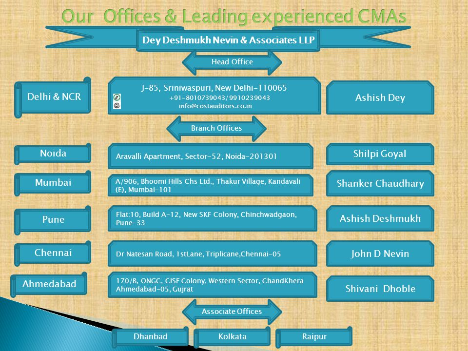 Our Offices & Leading experienced CMAs
