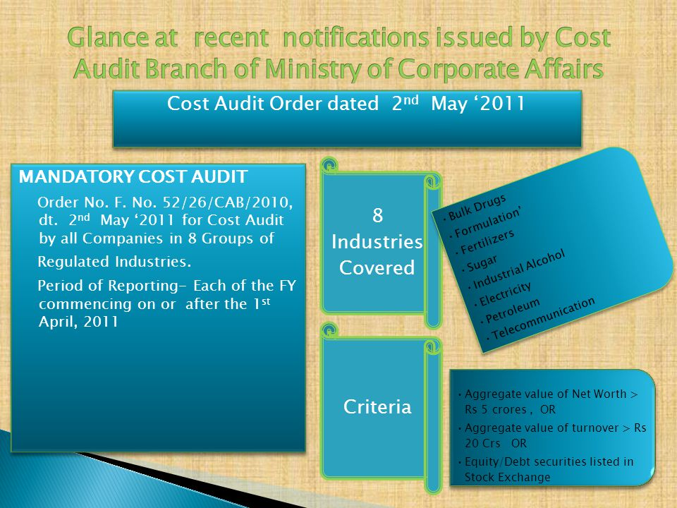 Cost Audit Order dated 2nd May '2011