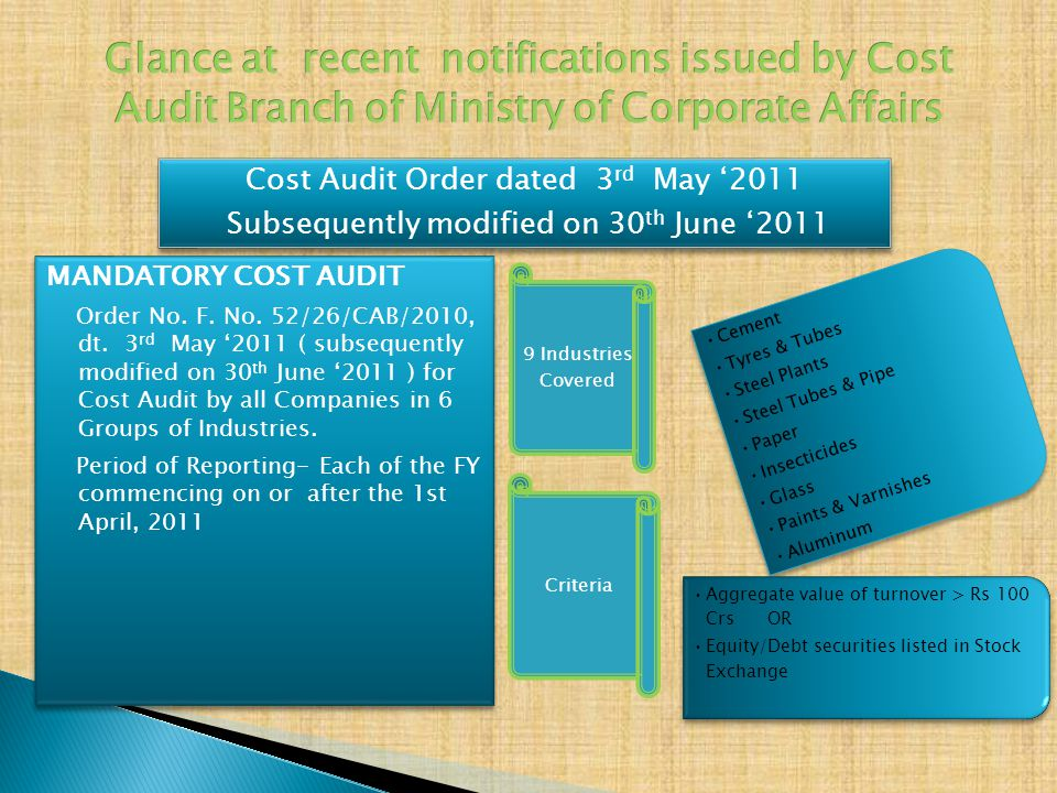 Glance at recent notifications issued by Cost Audit Branch of Ministry of Corporate Affairs