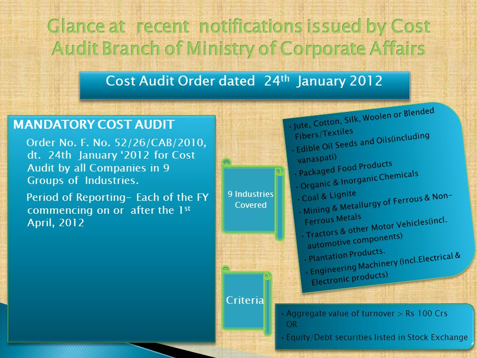 Cost Audit Order dated 24th January 2012