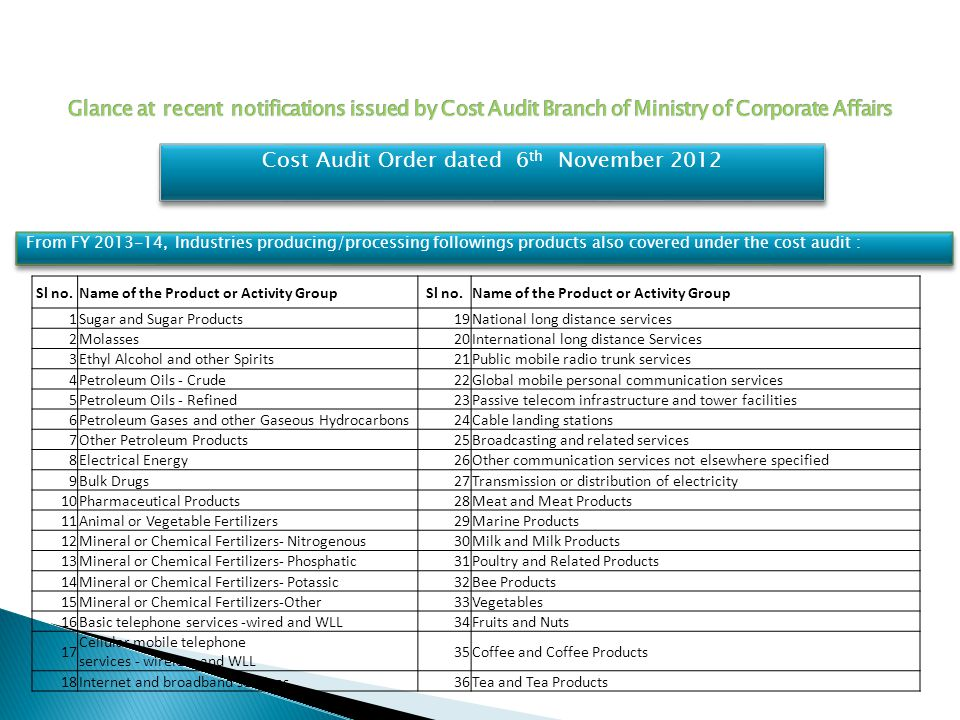Cost Audit Order dated 6th November 2012