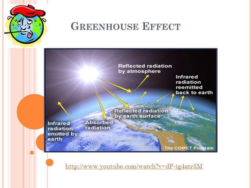 Greenhouse Effect http://www.youtube.com/watch v=dP-tg4atr5M