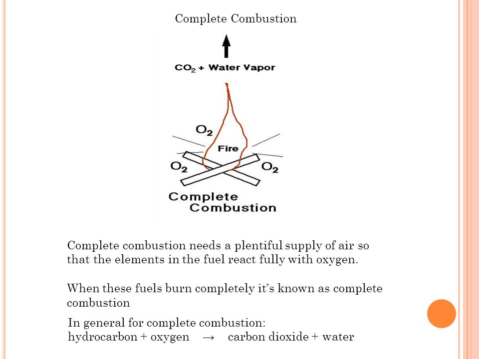 Complete Combustion Complete combustion needs a plentiful supply of air so that the elements in the fuel react fully with oxygen.