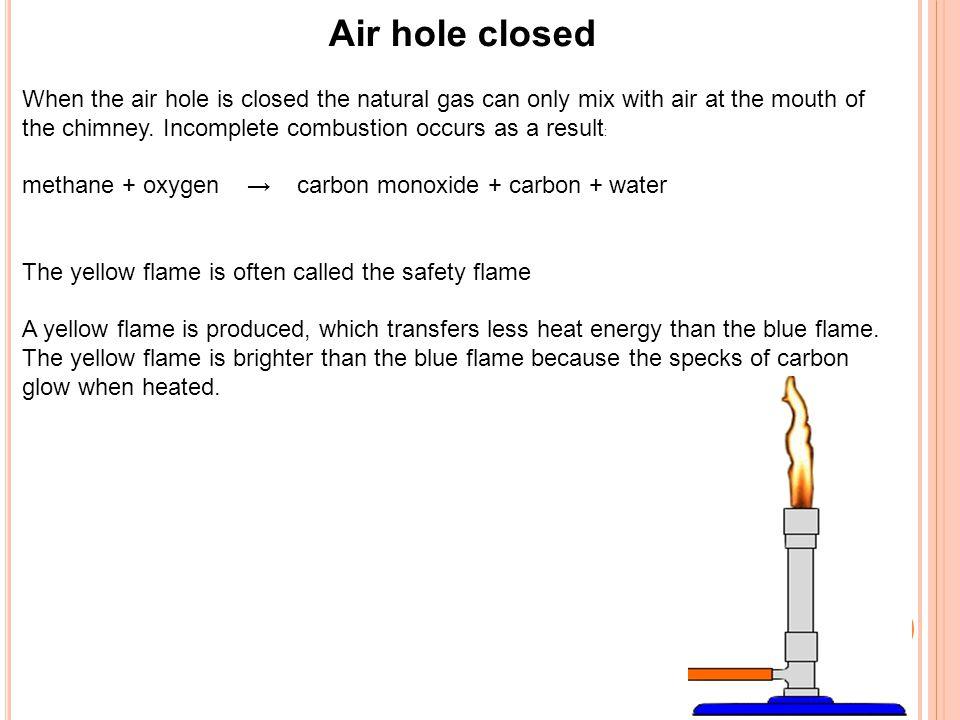 Air hole closed