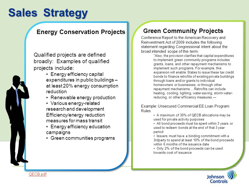 Sales Strategy Green Community Projects Energy Conservation Projects