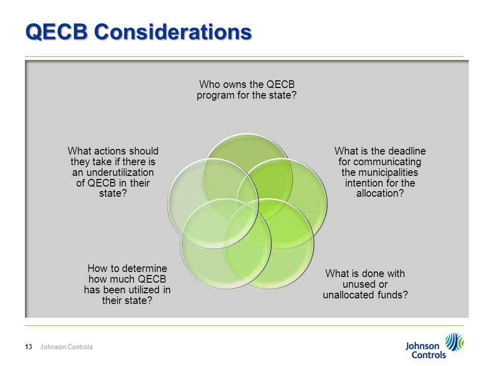 QECB Considerations Who owns the QECB program for the state