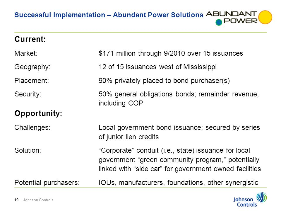 Successful Implementation – Abundant Power Solutions
