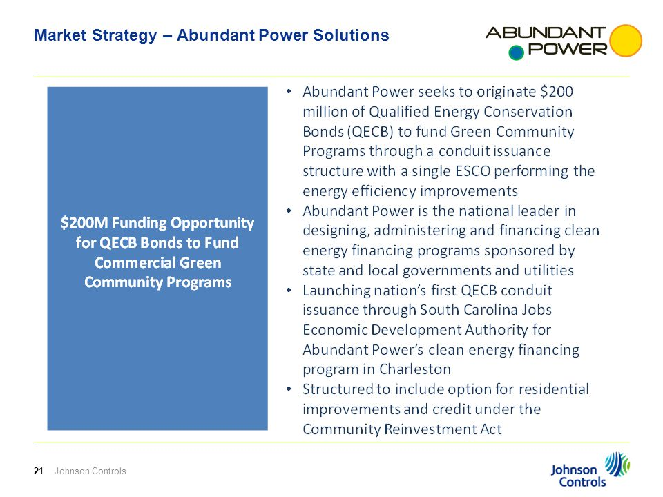 Market Strategy – Abundant Power Solutions