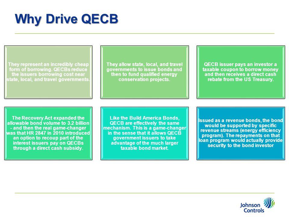 Why Drive QECB