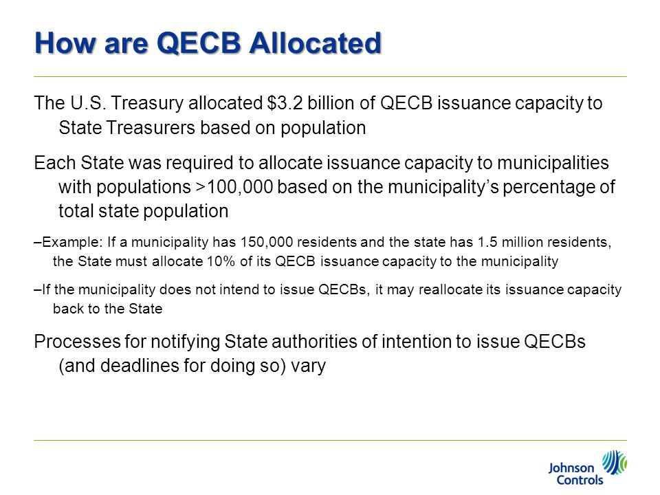 How are QECB Allocated The U.S. Treasury allocated $3.2 billion of QECB issuance capacity to State Treasurers based on population.