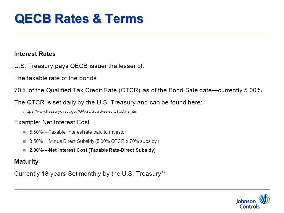 QECB Rates & Terms Interest Rates