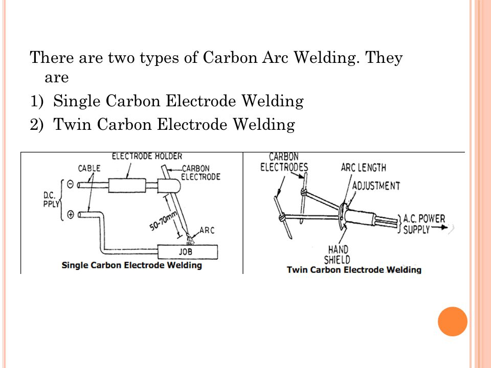 There are two types of Carbon Arc Welding