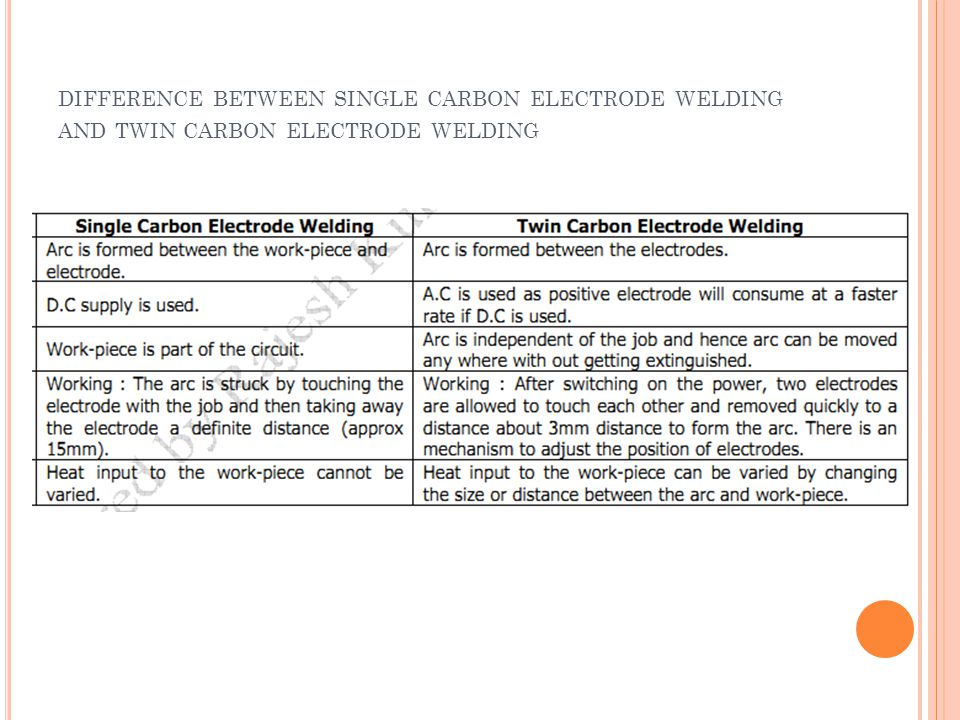 difference between single carbon electrode welding and twin carbon electrode welding