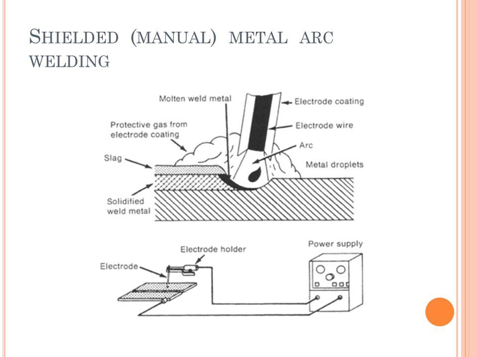 Shielded (manual) metal arc welding