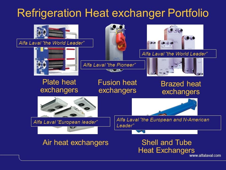 Refrigeration Heat exchanger Portfolio