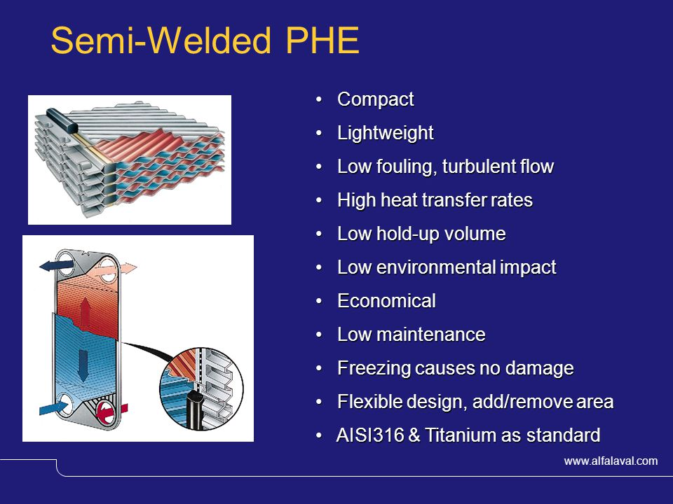 Semi-Welded PHE Compact Lightweight Low fouling, turbulent flow