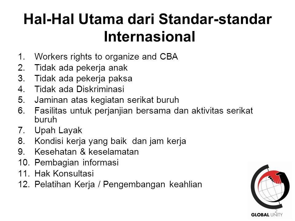 Hal-Hal Utama dari Standar-standar Internasional