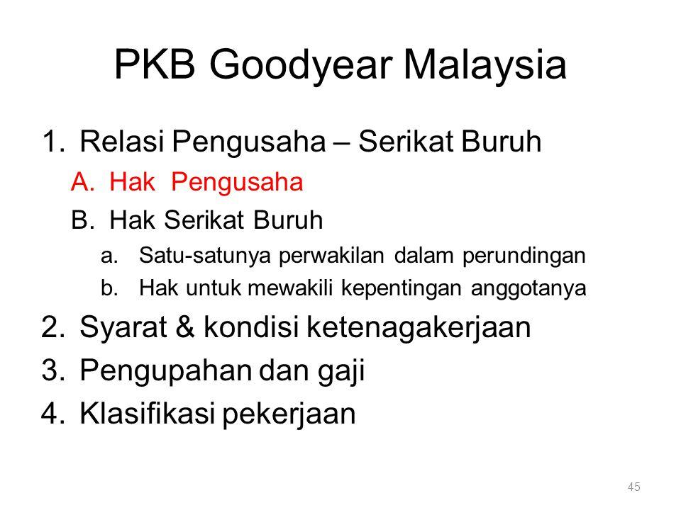 PKB Goodyear Malaysia Relasi Pengusaha – Serikat Buruh