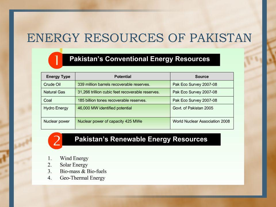 ENERGY RESOURCES OF PAKISTAN