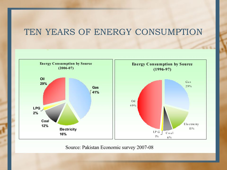 TEN YEARS OF ENERGY CONSUMPTION