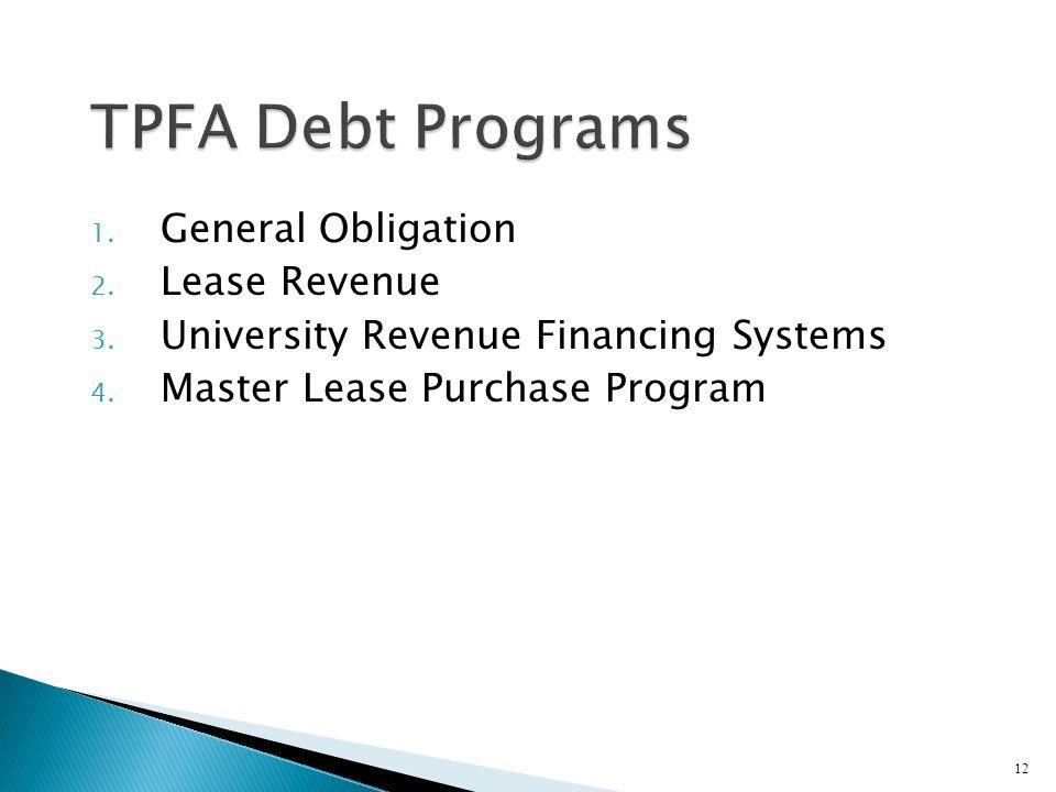 TPFA Debt Programs General Obligation Lease Revenue