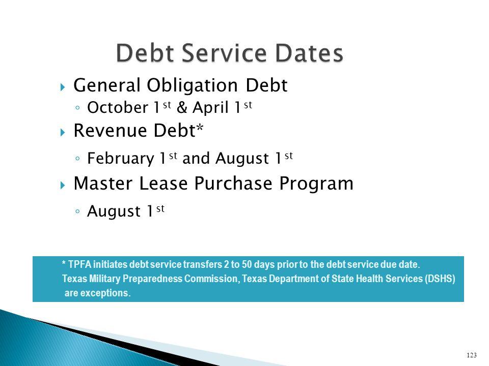 Debt Service Dates General Obligation Debt Revenue Debt*