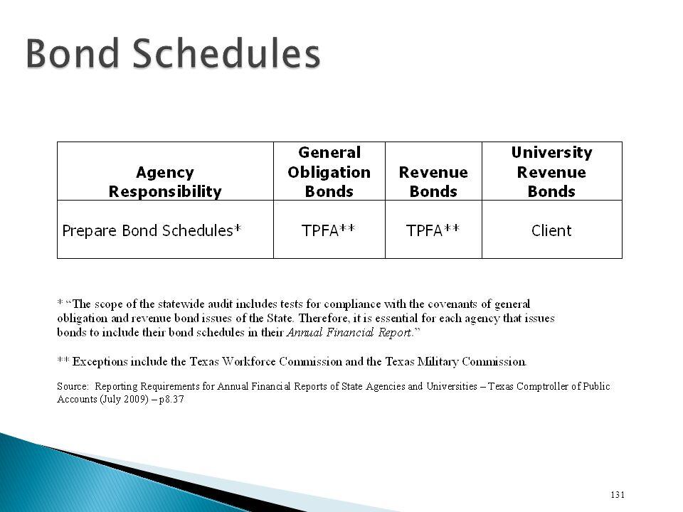 Bond Schedules