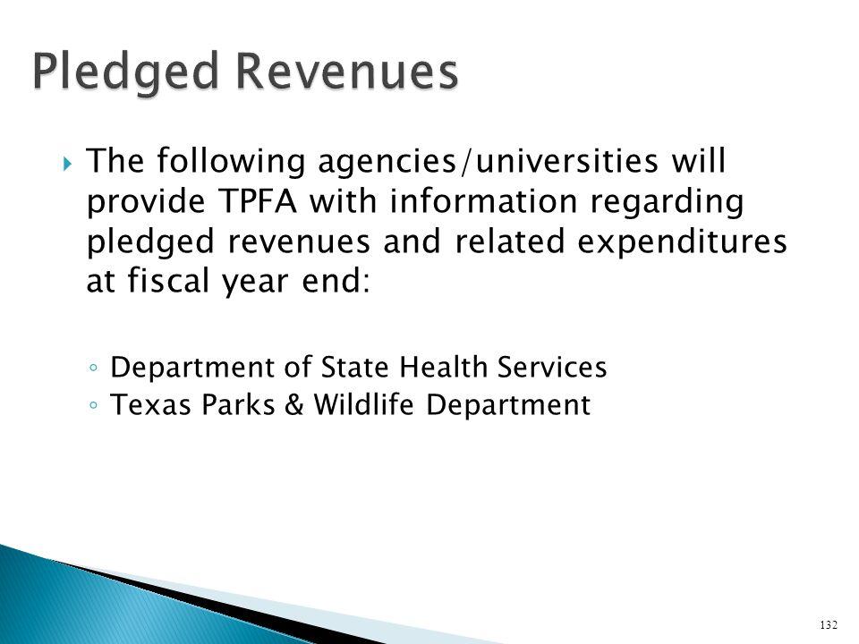 Pledged Revenues