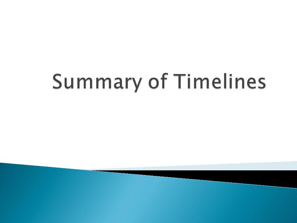 Summary of Timelines