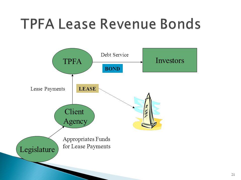 TPFA Lease Revenue Bonds