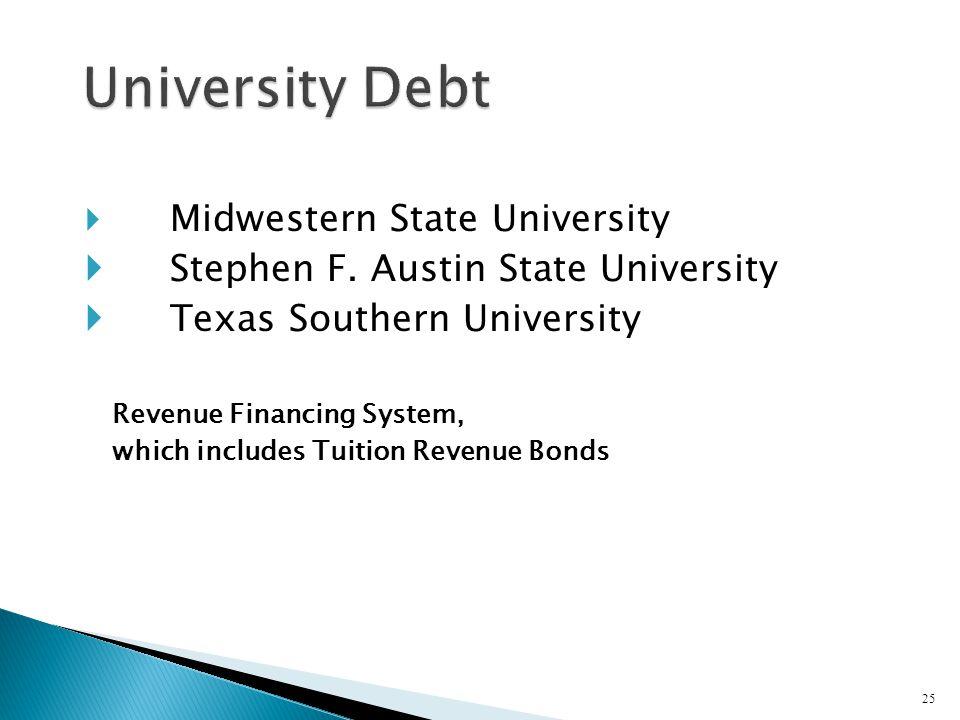 University Debt Stephen F. Austin State University