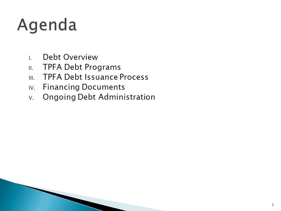 Agenda Debt Overview TPFA Debt Programs TPFA Debt Issuance Process