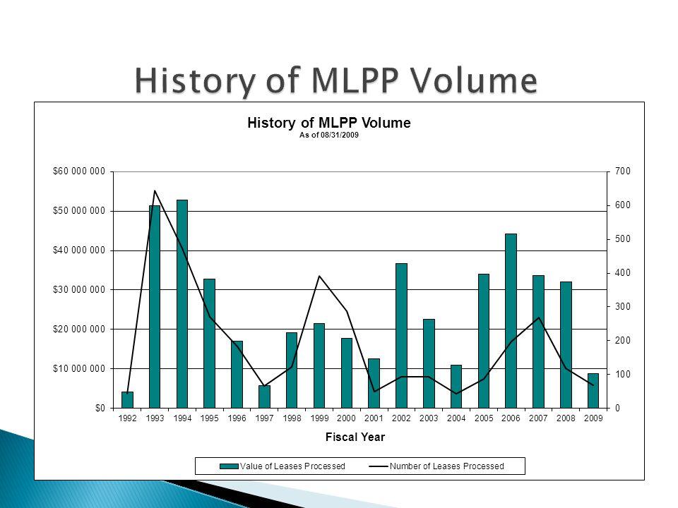 History of MLPP Volume
