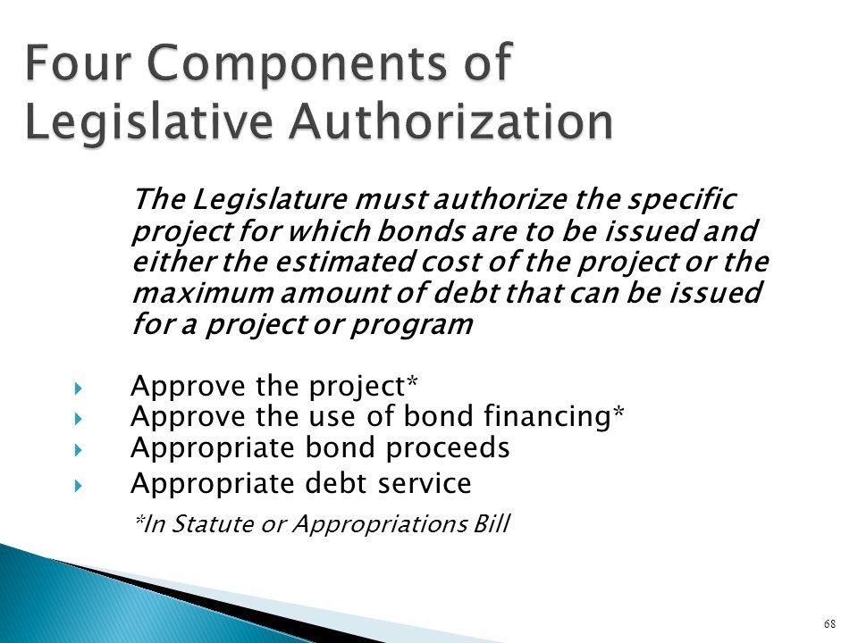 Four Components of Legislative Authorization