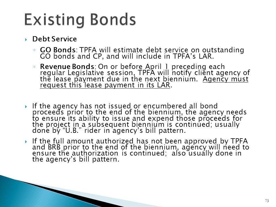 Existing Bonds Debt Service