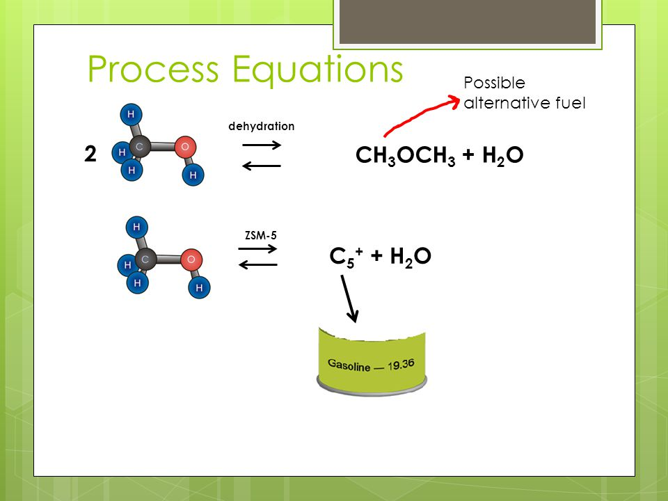 Process Equations 2 CH3OCH3 + H2O C5+ + H2O Possible alternative fuel