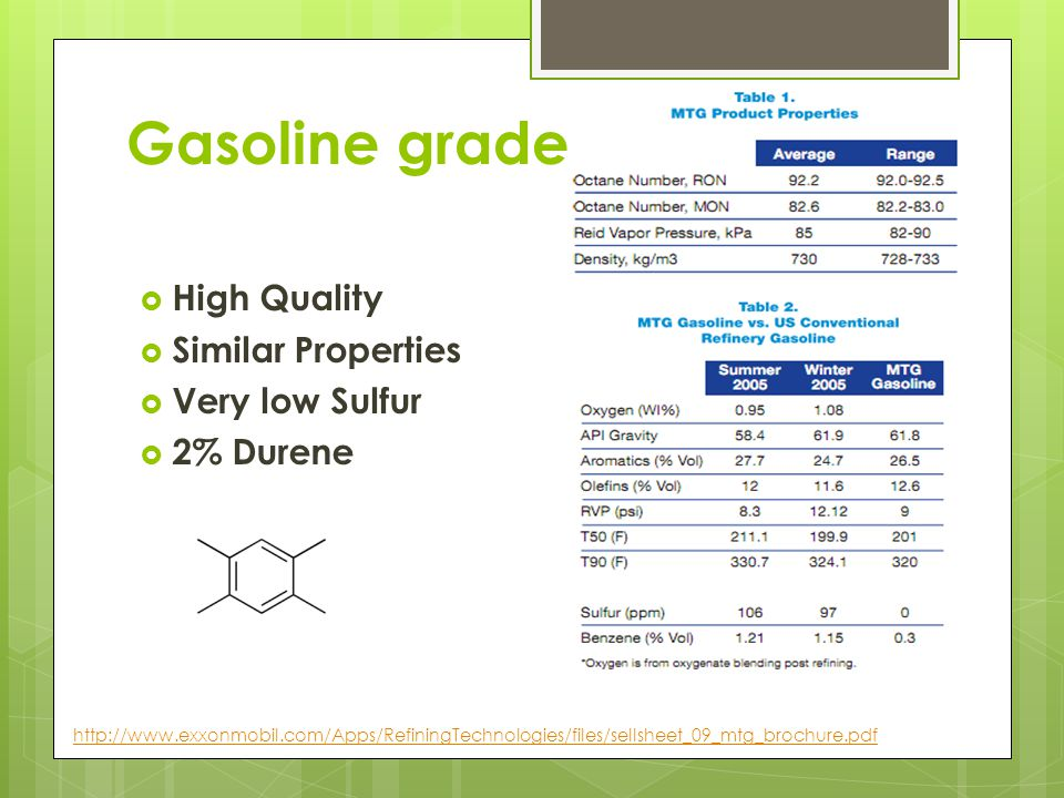 Gasoline grade High Quality Similar Properties Very low Sulfur