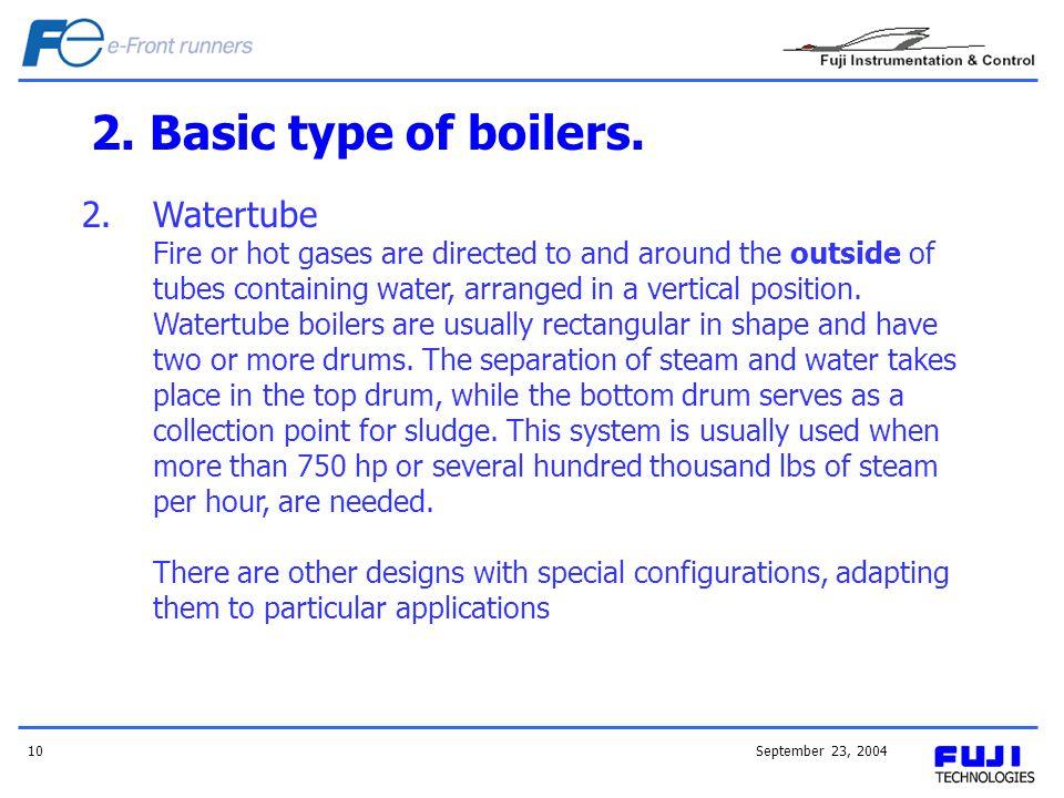 2. Basic type of boilers. Watertube