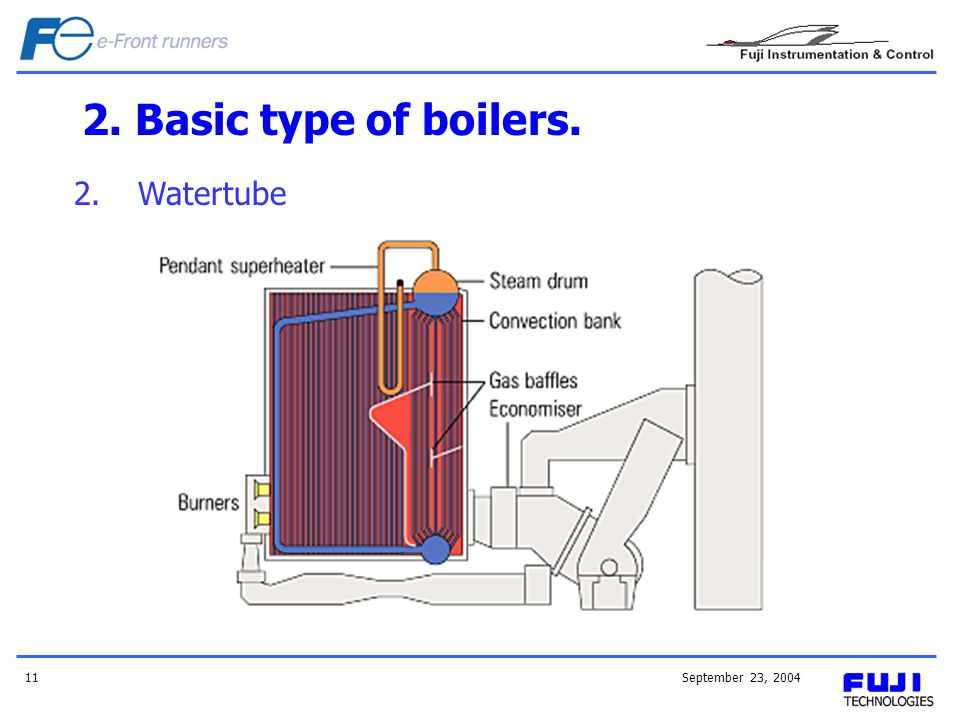 Excellent Types Of Boiler Heating Systems Images