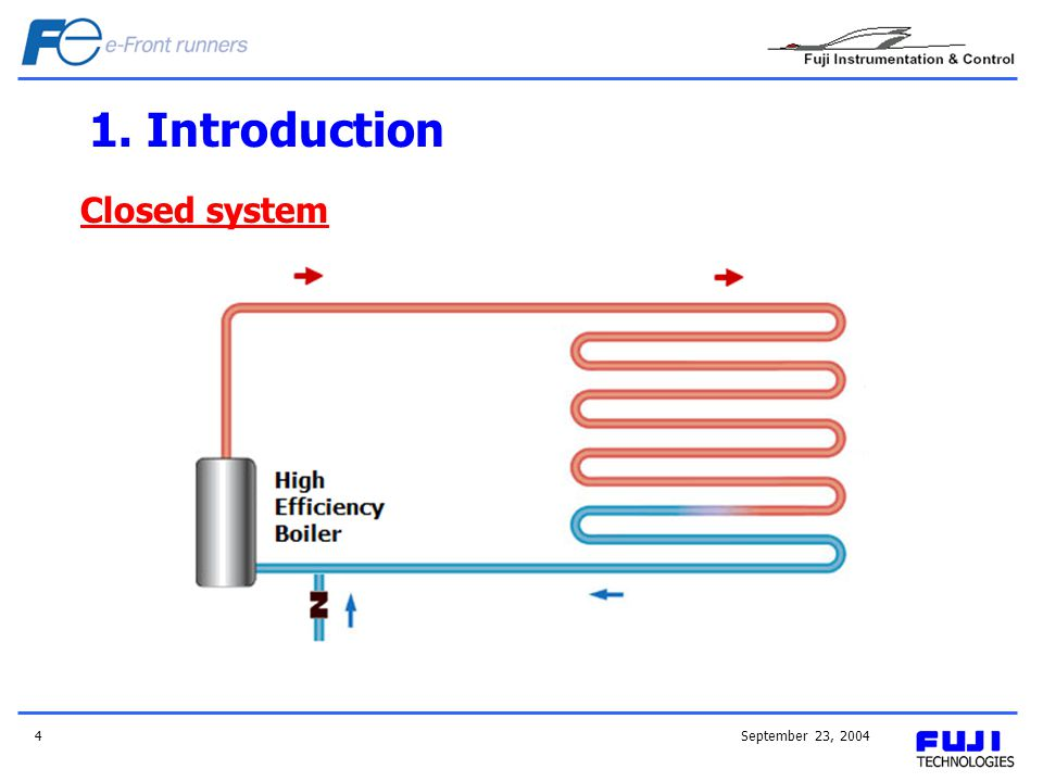 1. Introduction Closed system September 23, 2004