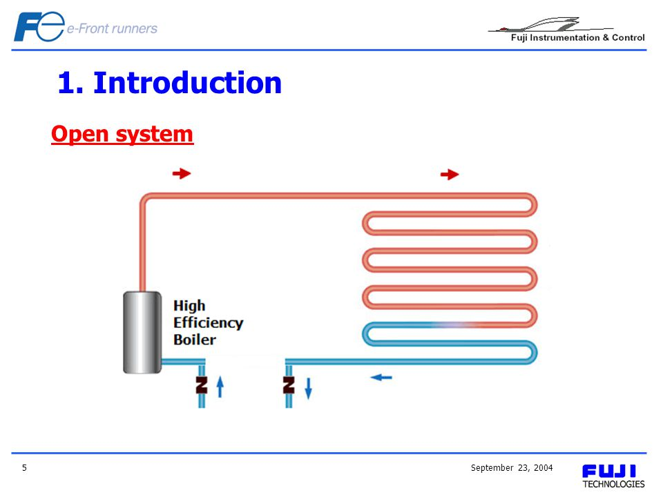 1. Introduction Open system September 23, 2004