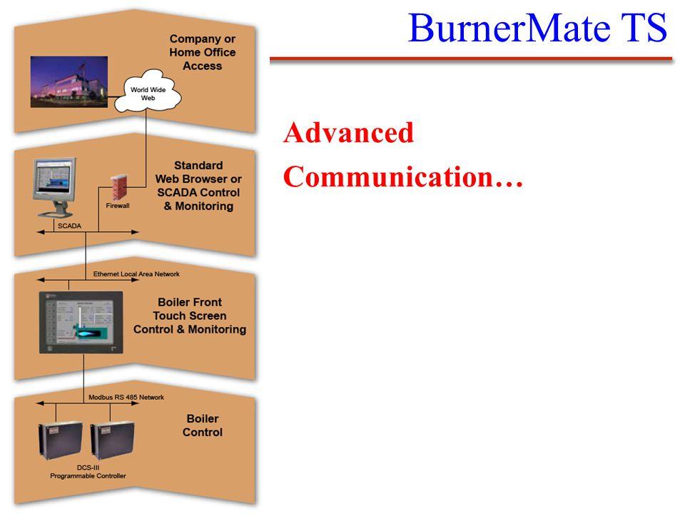 BurnerMate TS Advanced Communication…
