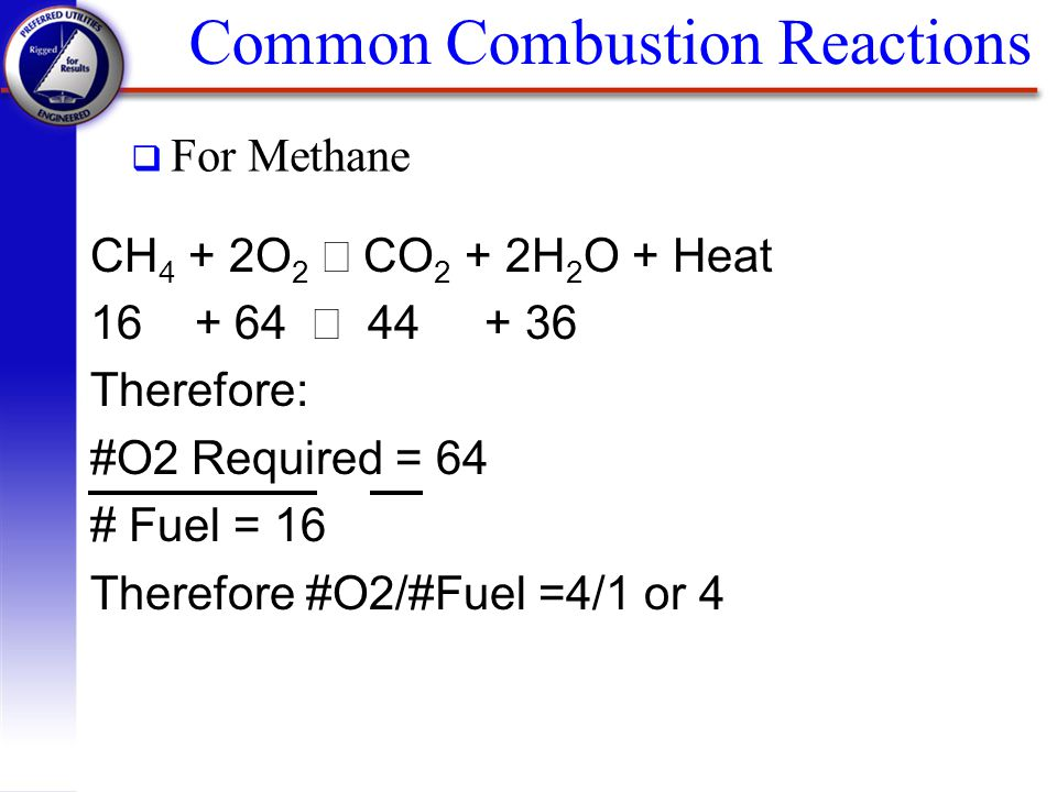 Common Combustion Reactions