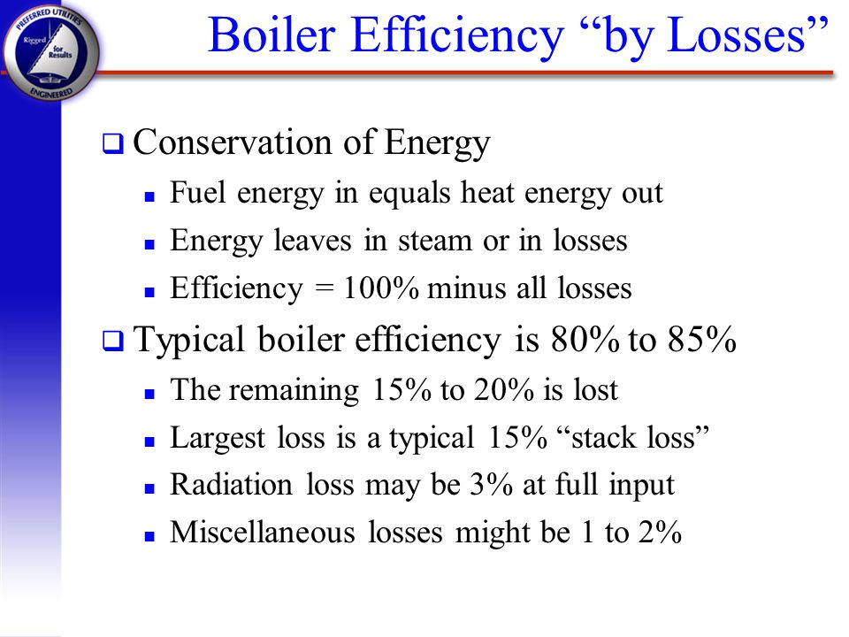 Boiler Efficiency by Losses