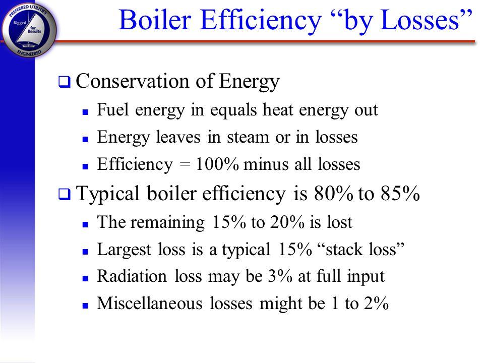 Boiler Efficiency by Losses