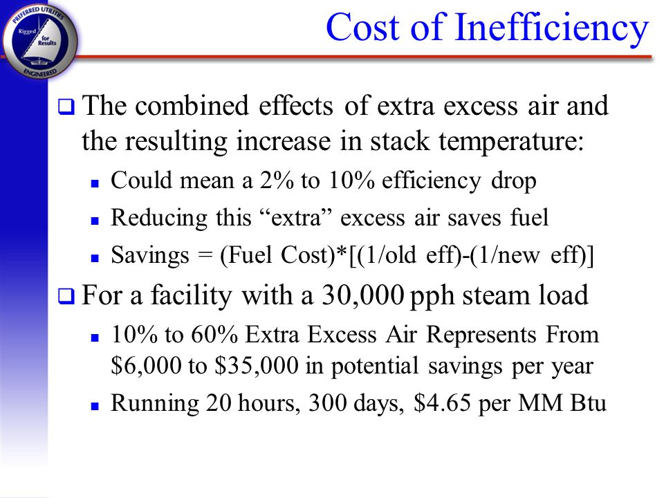 Cost of Inefficiency The combined effects of extra excess air and the resulting increase in stack temperature: