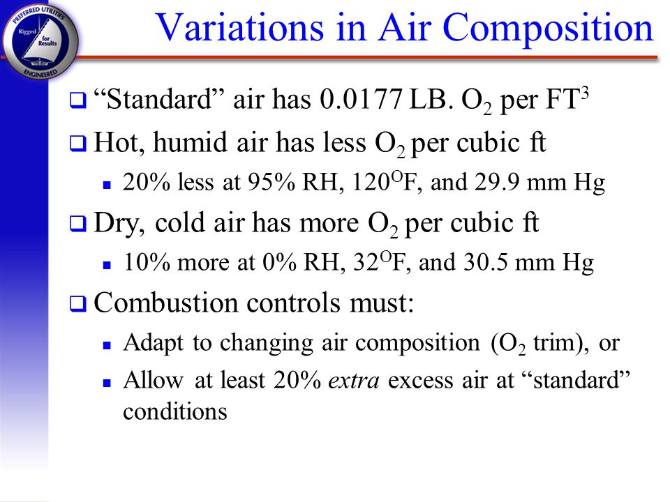Variations in Air Composition